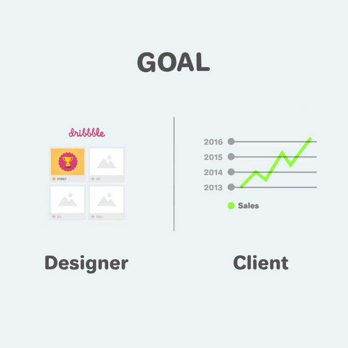 graphic-designer-vs-client-differences-illustration-trustmedesign-10