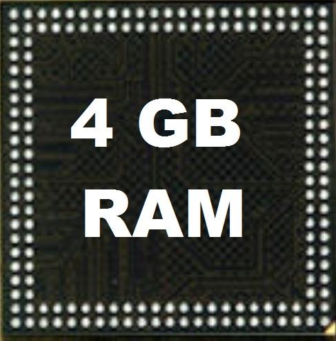 YU Yunicorn_RAM