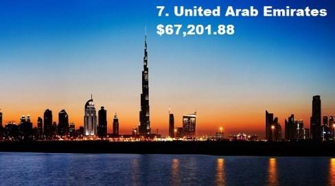 07_united-arab-emirates
