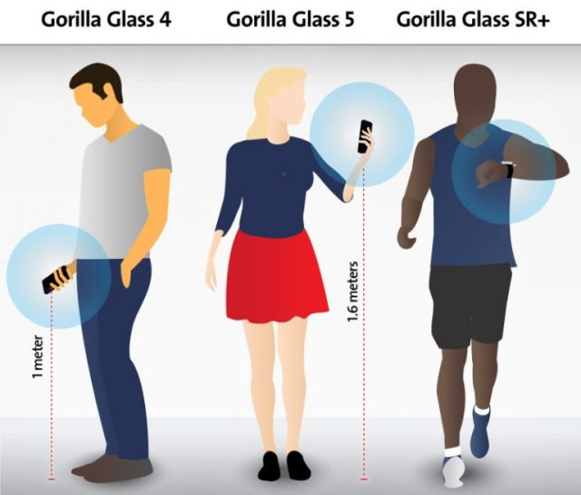 Corning-Gorilla-Glass-comparison