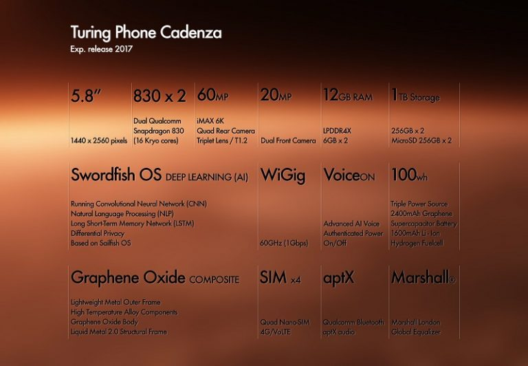 turing-phone-cadenza-features-9to5net-com