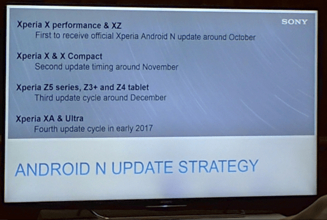 sony-revealed-android-nougat-schedule-for-xperia-devices