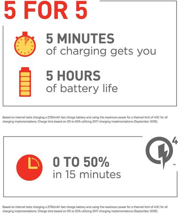 qualcomm-quickcharge4