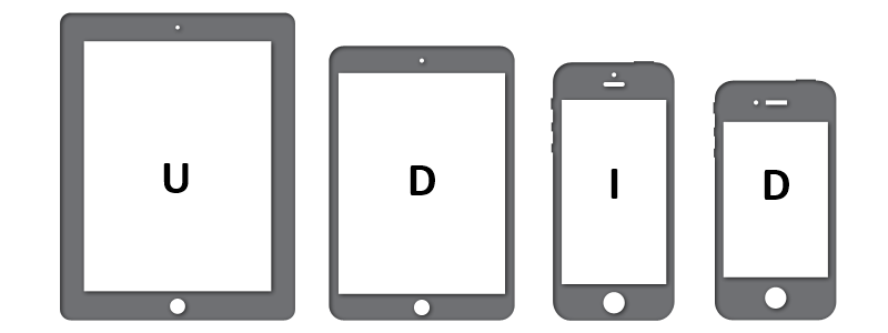 What is Unique Device Identifier (UDID)? How to find UDID