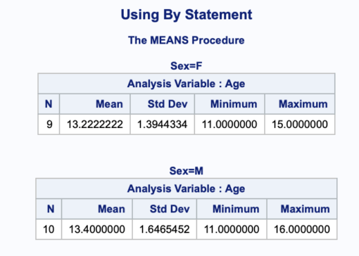 Using PROC MEANS for detailed analysis of data 4