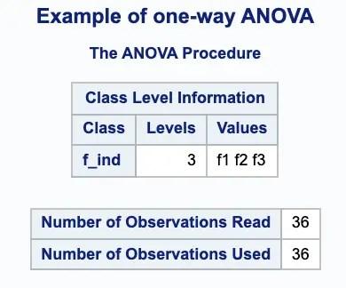 One Way Anova in SAS 5