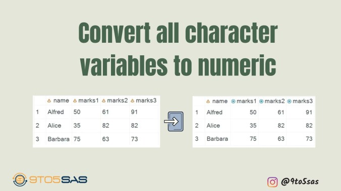 Convert all character variables to numeric automatically