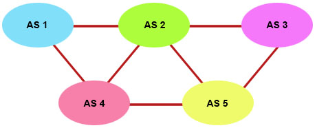 AS_Path_Selection.jpg