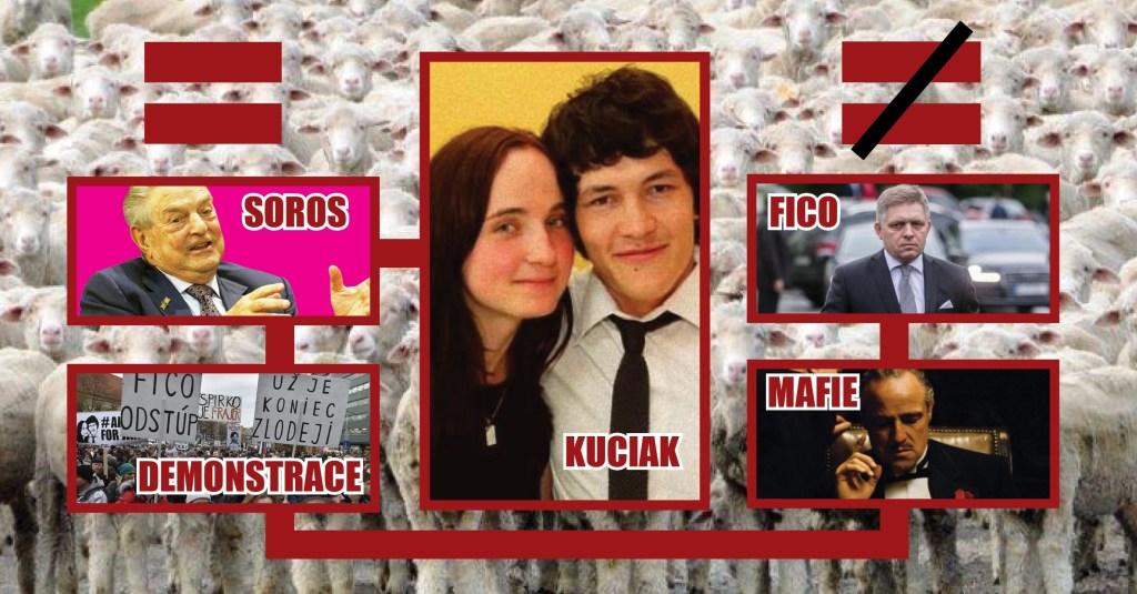Vyšetřování kauzy Kuciak na Slovensku, kvůli které padla vláda, spěje do finále. Stále však není jasné, jaká je souvislost mezi vraždami, italskou mafií a vládou. Není vyloučeno, že není vůbec žádná