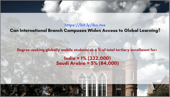 overseas international branch campuses transnational education global learning rahul choudaha