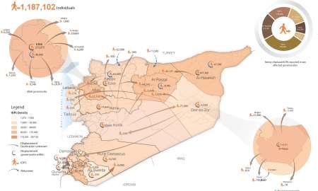 صورة من مكتب الأمم المتحدة لتنسيق الشؤون الإنسانية في سوريا توضح خريطة تنقل النازحين في سوريا منتصف عام 2015