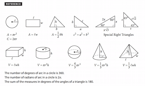 SAT Math formula chart