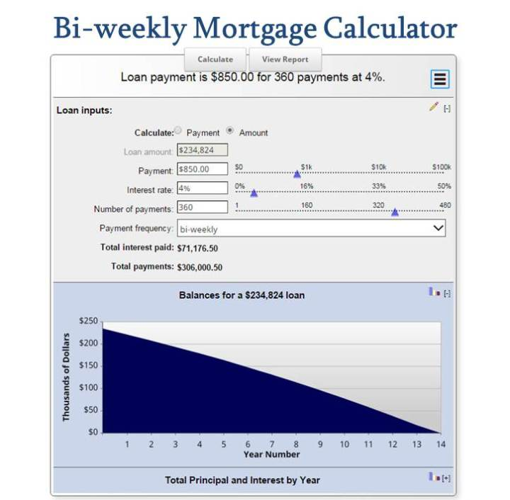 Bi-weekly Mortgage Calculator