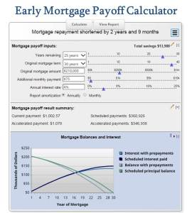 car payoff early calculator