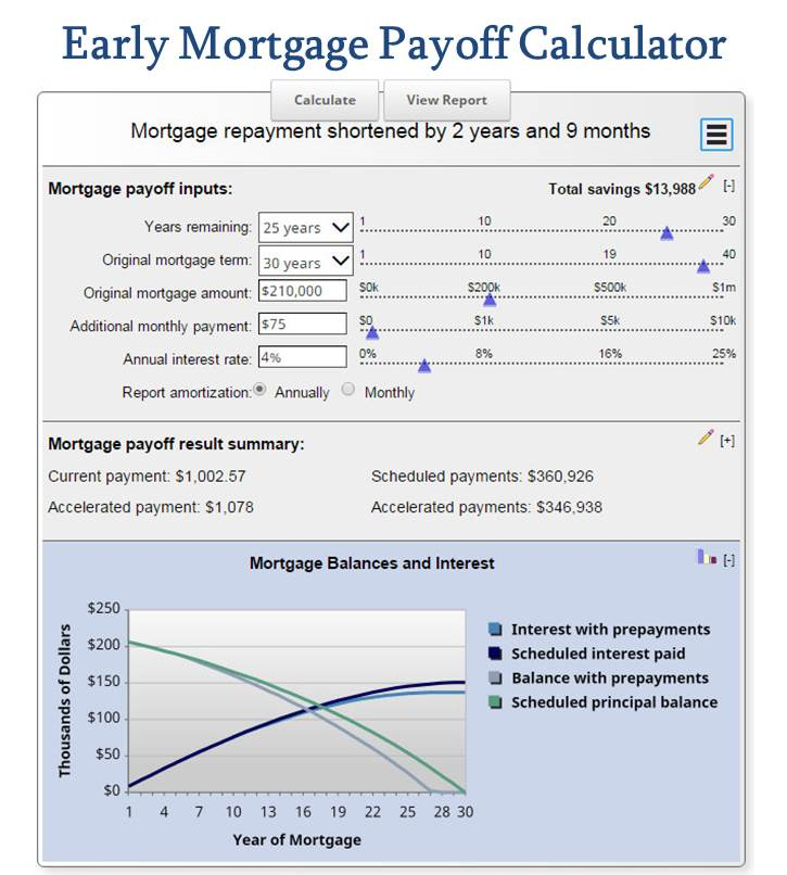 Early Mortgage Payoff Calculator - Be Debt Free!