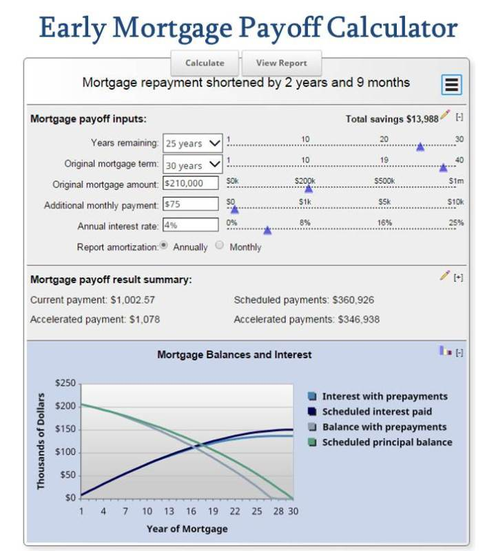 Mortgage Calculator For Early Payoff