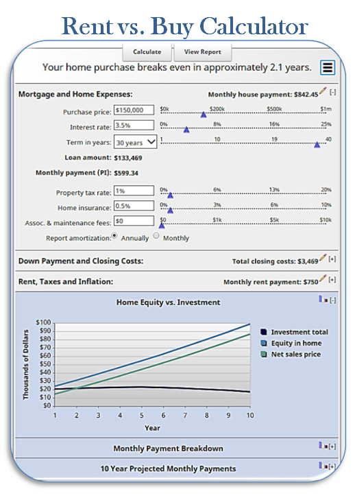 First Time Home Buyer - Should I Rent or Buy a Home - Rent vs Buy Calculator