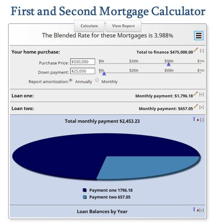 First and Second Mortgage Calculator
