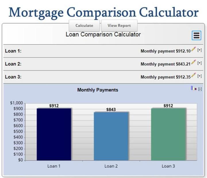 comparing mortgage lenders archives nodeblogs