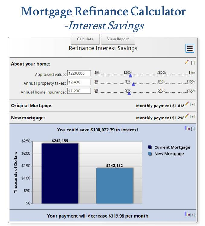 Awesome Mortgage Payoff Calculators Contemporary  Best Resume
