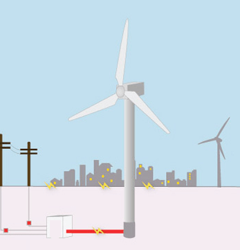 NSL_GME_Wind Turdine Diagram