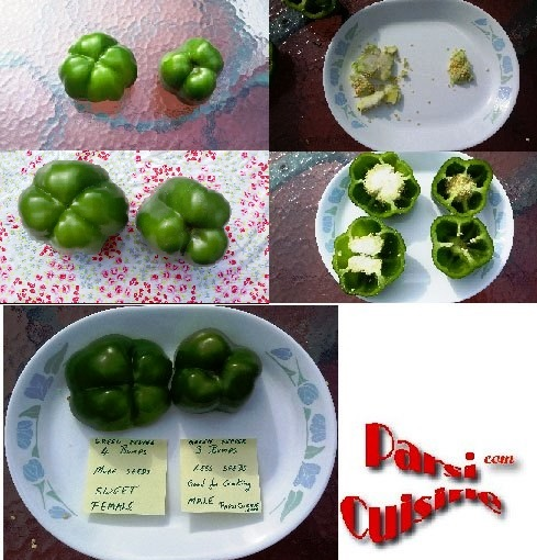 Food Fact: Green Pepper Bumps story is True or Fake ?