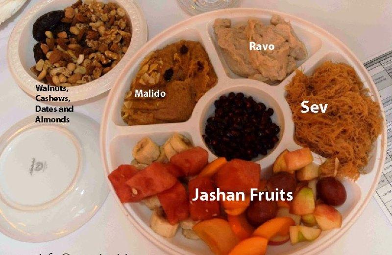 Chasni Recipes