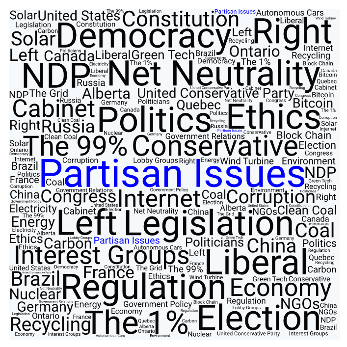 Partisan Issues 707x707