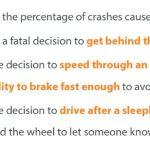 nhitsa-94-percent-human-error-traffic-accidents