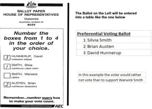 preferential-voting-ballot-voter1