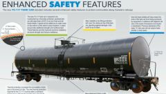 transport-canada-oil-rail-car-TC-117-safety-features