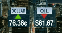 canadian-dollar-oil-price