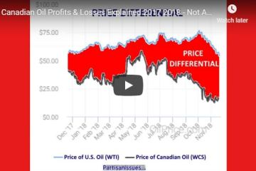 canadian-oil-profits-losses-explained