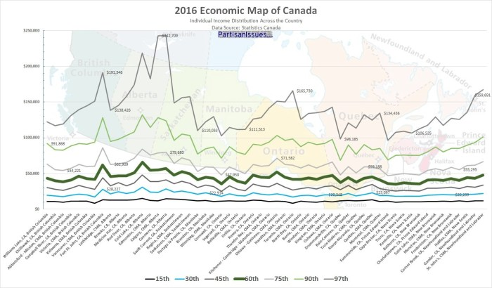 2016-economic-income-map-of-canada-v2