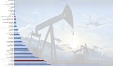 Global-Oil-Production-Alberta-cuts