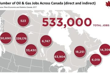Oil and Gas Jobs Across Canada_Economic Report 2018 2
