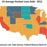 US Average Student Debt 2012