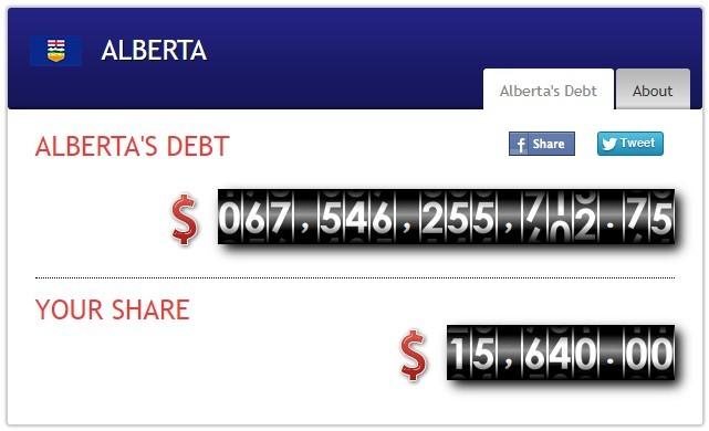 Aberta Debt November 2019