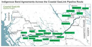 Coastal GasLink Pipeline Agreements