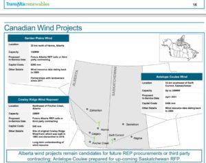 transalta renewables - wind farms