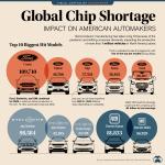 Global-Chip-Shortage-Impact-Main