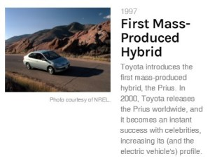 first mass produced hybrid - 1997 toyota prius