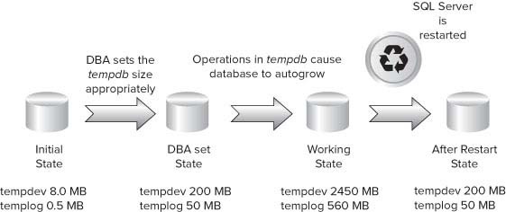 SQLServer_AUTOGROWTH