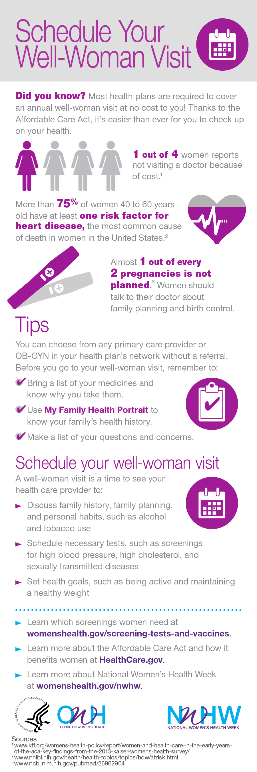 National Women's Health Week 2017 | Rosewood and Grace