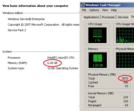 W2k8-DEP Windows Server 2008 Enterprise 32bit - 3070Mb Memory Limit