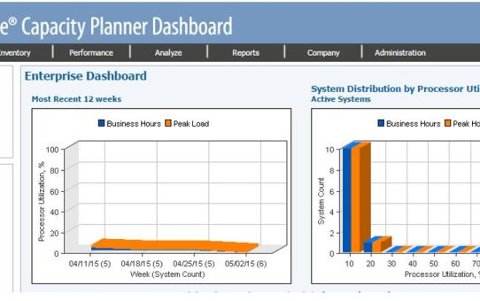 Cap-Planner-Dashboard How to create a New Company/Project in VMware Capacity Planner