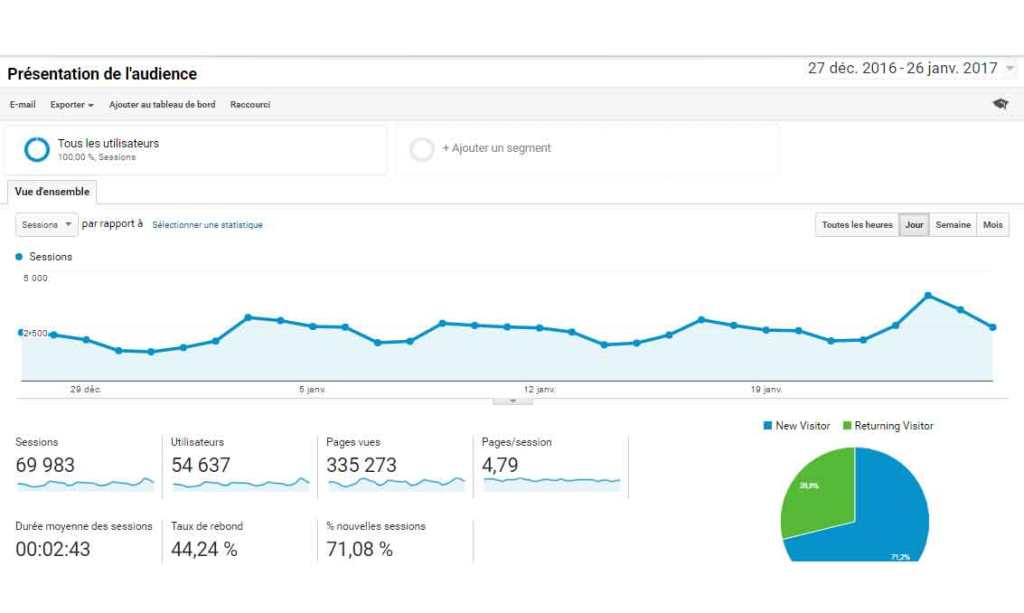 interface-google-analytics