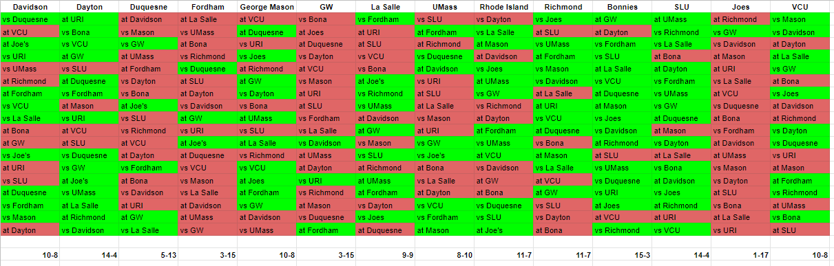 A10-schedule-prediction.png