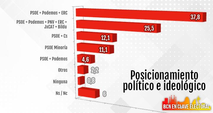 posicionamiento-politico-p22