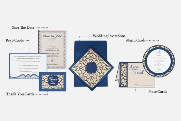 Wedding Invitations Anatomy - A2zWeddingCards